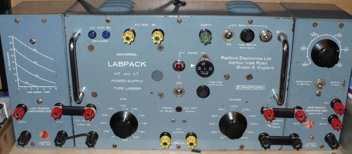 LABPACK power supply