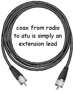 Coax Lead patch pl259