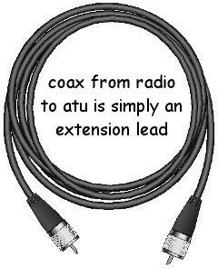 Coax Lead patch pl259