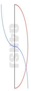 1/2 wave vertical aerial voltage current