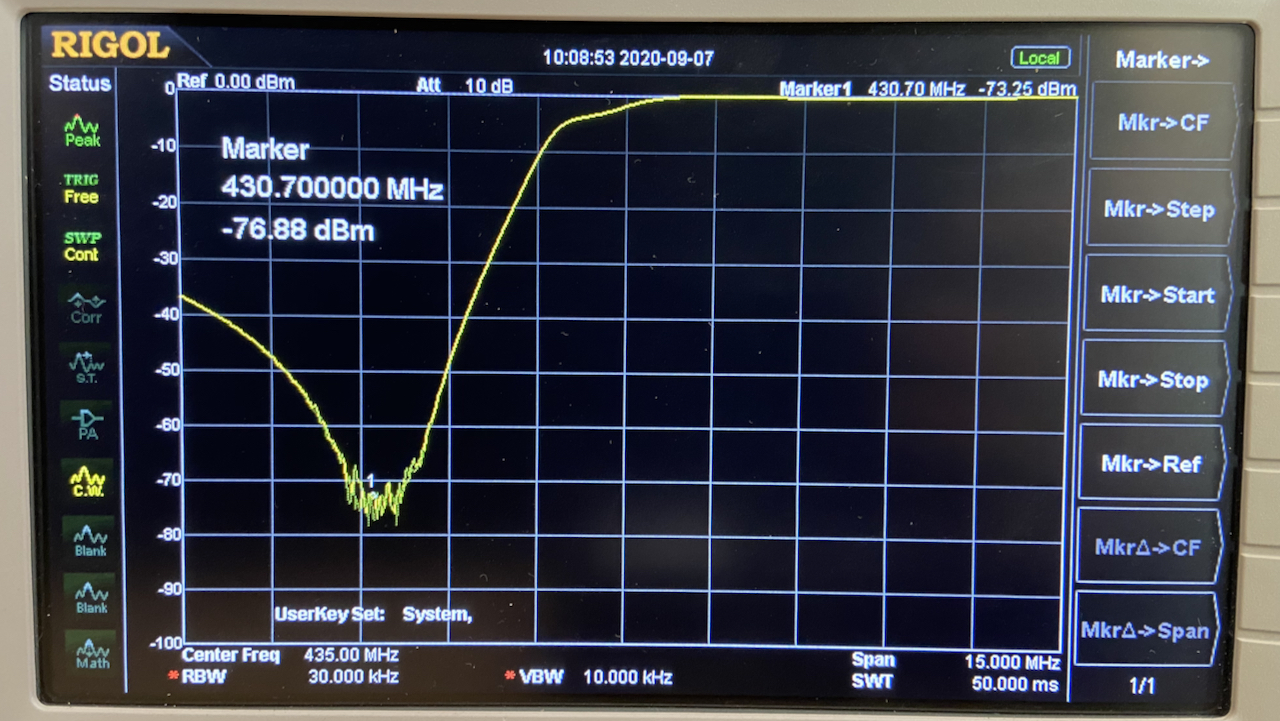 The Spectrum analyser plot of the high pass filter