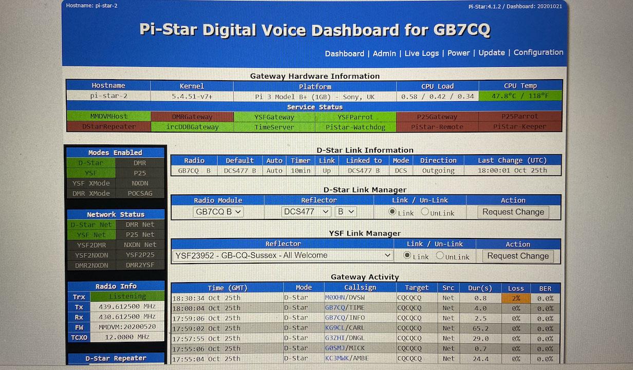 GB7CQ dashboard