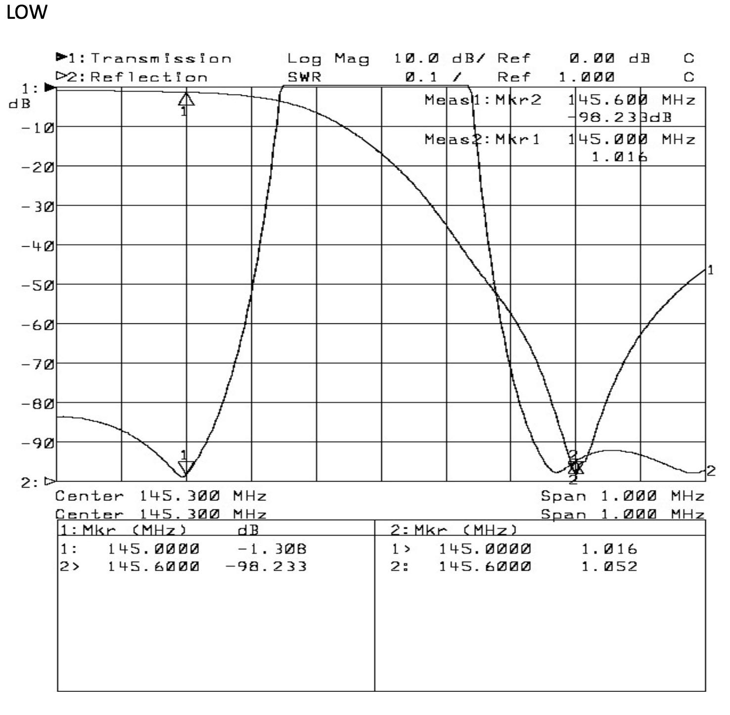 spectrum analyser plot - low